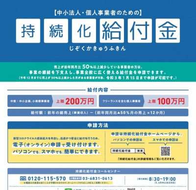 持続化給付金の申請が5月1日から開始されました