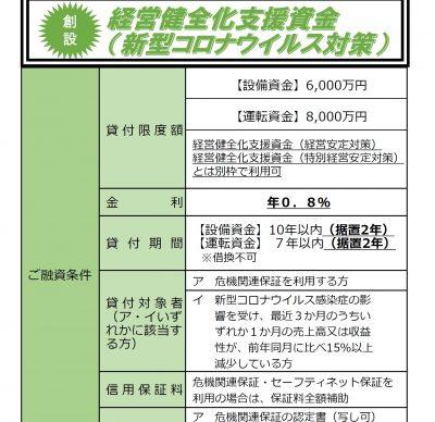 新型コロナウイルス感染症の影響を受ける中小企業等の資金繰りを支援するため、長野県経営健全化支援資金(新型コロナウイルス対策)が新設されました